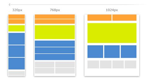 web layout for mobile mobile website design become responsive