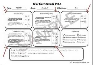 Program Plan Template For Child Care by Childcare Curriculum Plan Experiences And Equipments