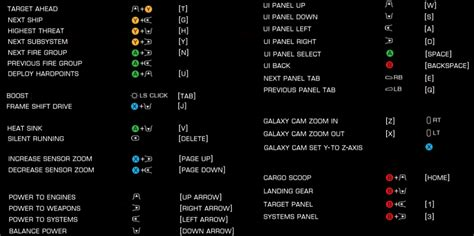 keyboard layout elite dangerous a perspective on the elite dangerous xbox one preview