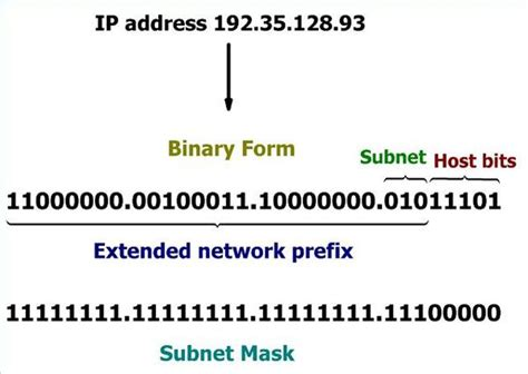 how to find the ip address of the email sender in gmail how to calculate an ip subnet mask techwalla com