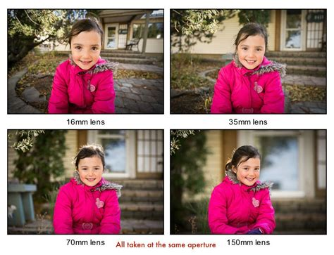 portraits at different focal lengths how to choose the right lens