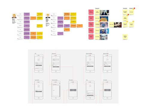 ux design workflow on ux tools toys workflow prototypr