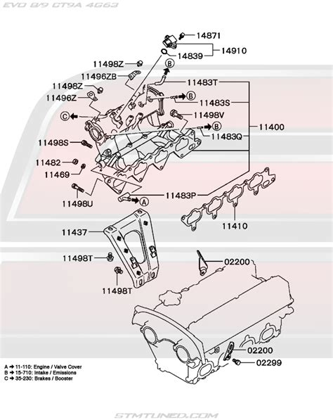 evo 8 engine diagram wiring diagram with description