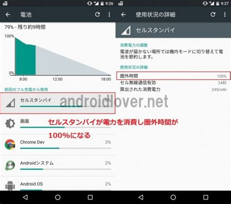 android cell standby 格安sim mvno ドコモ系比較とおすすめ6選 2017年8月2日 ページ 3 5