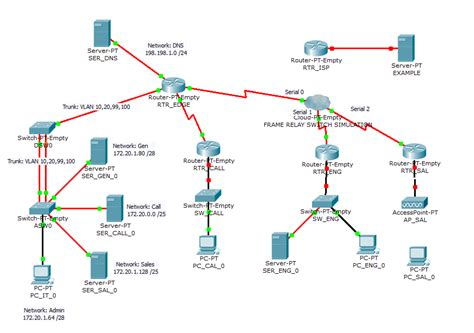 cisco packet tracer frame relay tutorial frame relay configuration cisco packet tracer