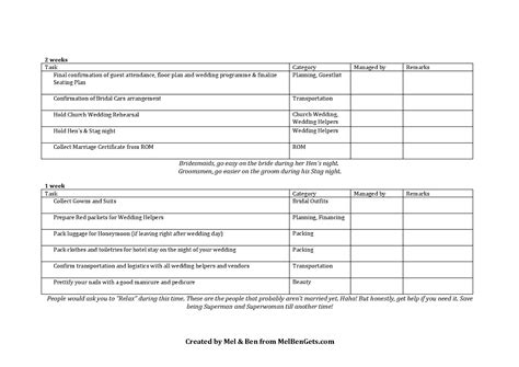 Wedding Ceremony Run Sheet by June 2014 Mel Ben Gets