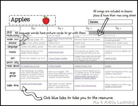 themes for ela units downloadable apple themed preschool lesson plans apples
