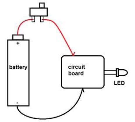 how to make a circuit board with light bulb get power from dead batteries by building a watt
