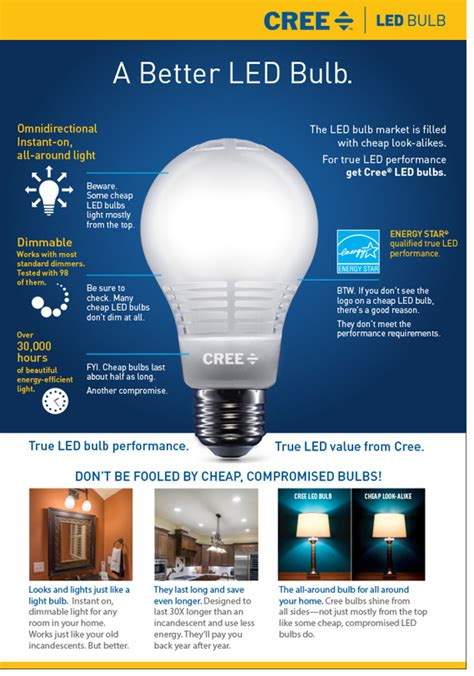 cree led light bulb cree 60w equivalent soft white a19 dimmable led light bulb
