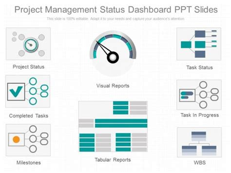 project status dashboard okl mindsprout co