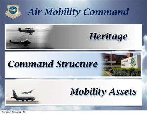 by order of the commander air mobility command instruction overview air mobility command usaf 2012