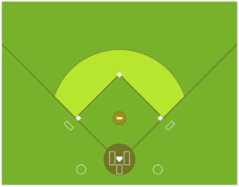 baseball position template colored baseball field diagram baseball diagram