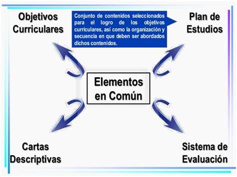 Modelo Curricular De Arnaz Modelo Curricular De Jos 233 Arnaz