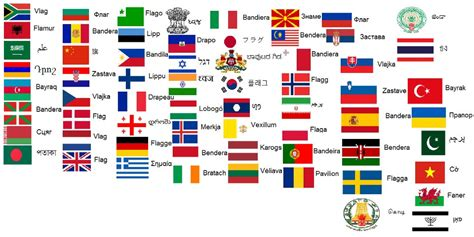 speaking countries and their flags the gallery for gt speaking countries flags