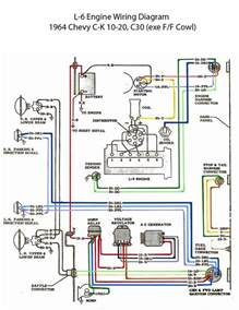 electric l 6 engine wiring diagram 60s chevy c10 wiring electric engine