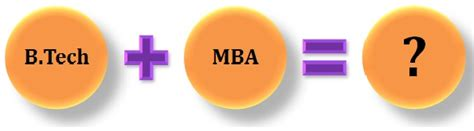 What Means Mba Candidate by Is Mba Required After B Tech