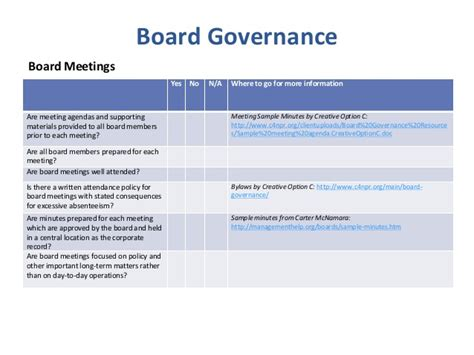 board governance nonprofit best practice checklist
