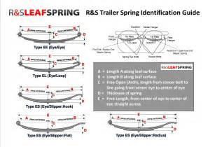 leaf springs truck suspension kits suspension service