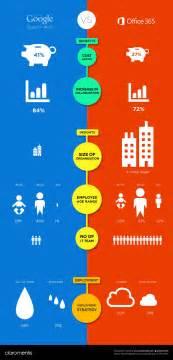apps vs office 365 infographic claromentis