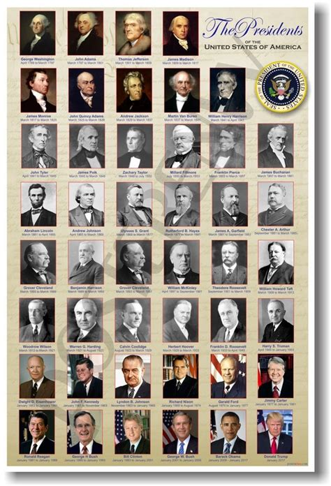presidents of the united states presidents of united states of america history poster ebay