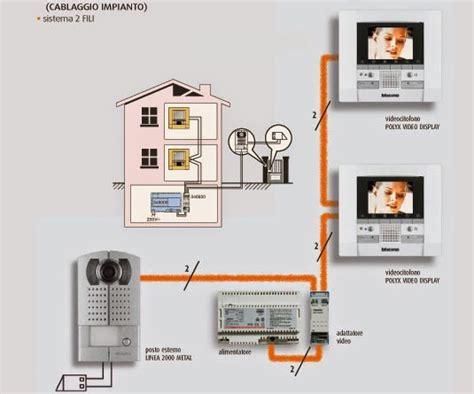 collegamenti pavia impianti elettrici e sicurezza a pavia e