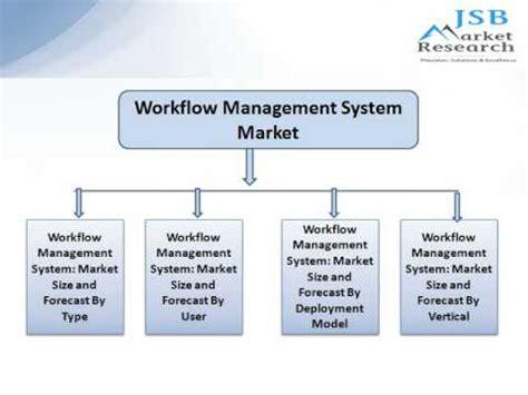 what is workflow management system jsb market research workflow management system market