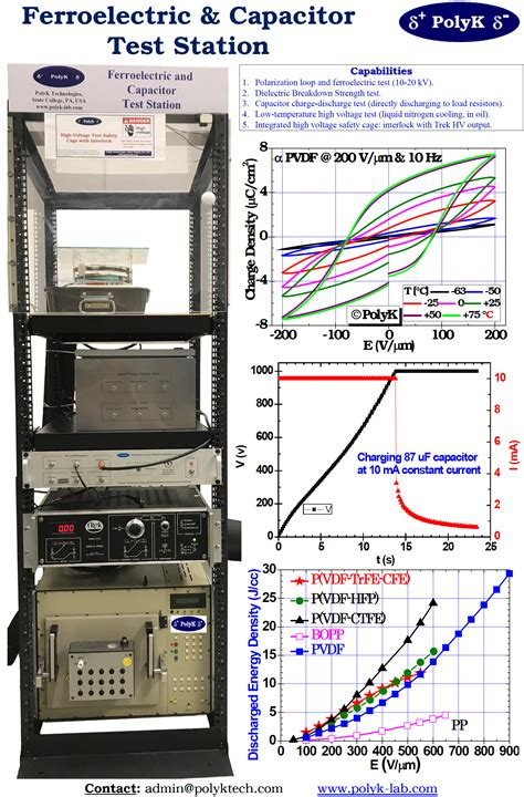 capacitor endurance test capacitor charge discharge test system high voltage dielectric ferroelectric materials