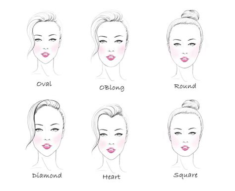 pictures of face shapes women how to choose perfect sunglasses according to face shape
