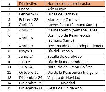 Calendario 2017 Con Fechas Festivas Calendario 2017 171 Excel Avanzado