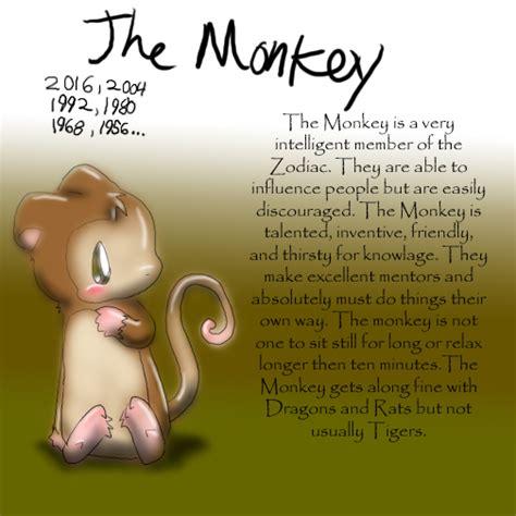 image gallery monkey zodiac characteristics