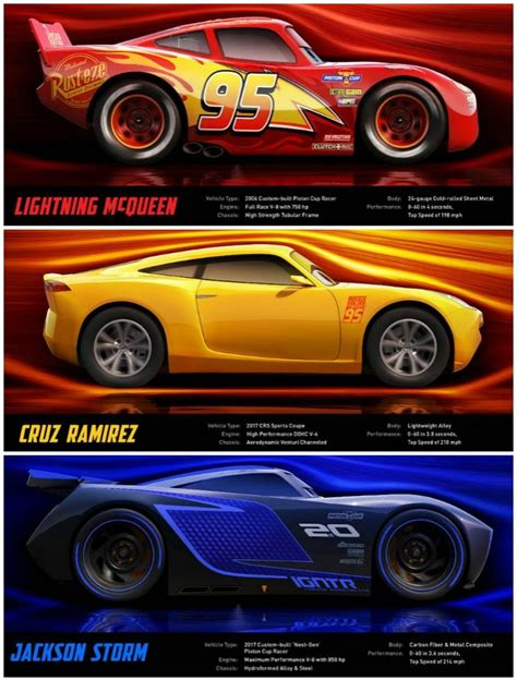 cars movie characters disney s cars 3 movie casting info and new extended look