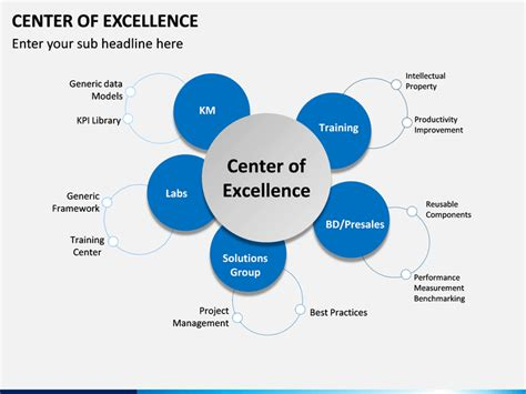 center  excellence powerpoint template sketchbubble
