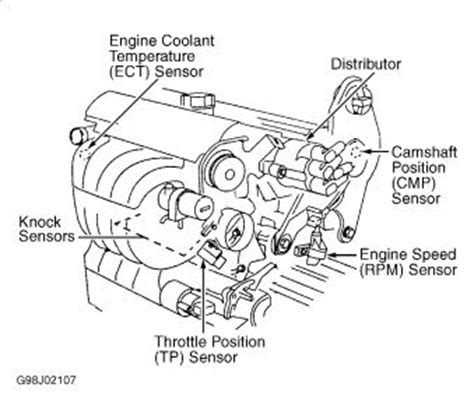 2004 volvo c70 engine diagram 2004 free engine image for