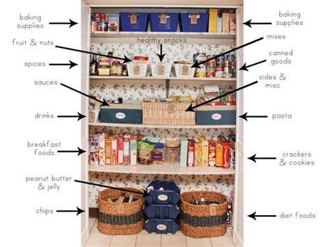 organize hacks 18 dollar store kitchen organization hacks you can pull