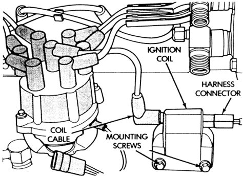 transmission control 2007 jeep wrangler parking system repair guides electronic ignition powertrain control module pcm system autozone com