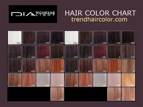 loreal professionnel inoa hair color chart l39oreal majibrown professionnel permanent colour hair dye