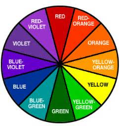 what color cancels out blue confessions of a addict battle of the