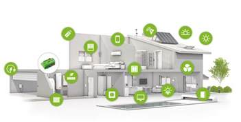 Smarthome Products the future of your smart home ubuntu insights