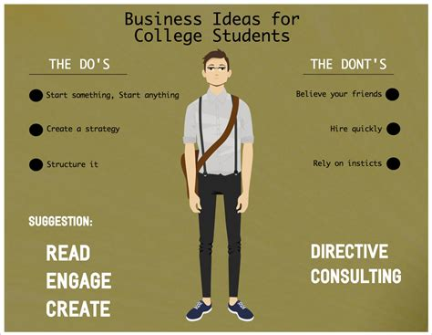 themes for college students business ideas for college students directive consulting
