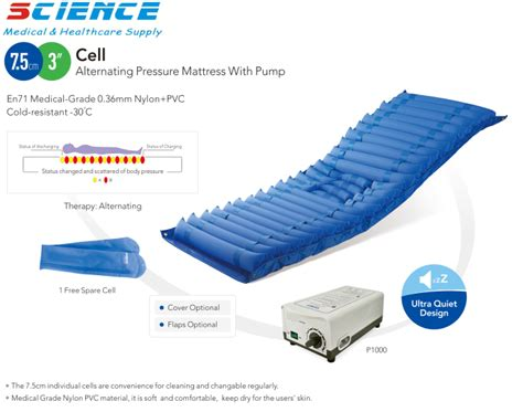 air bed pros science medical