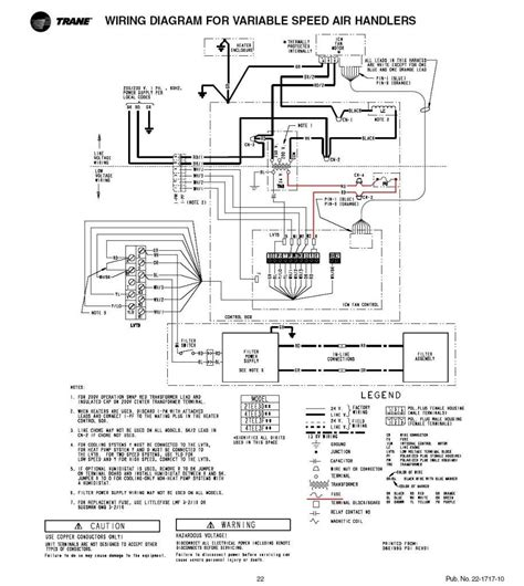 trane xl1200 heat wiring diagram agnitum me