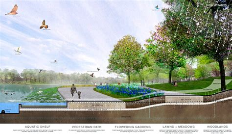 Landscape Architecture Competitions Competitions Architecture Landscape Images