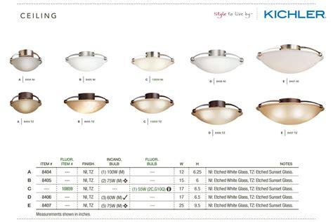 Kichler Lighting Catalog Kichler Lighting Catalog Kichler 42579oz Olde Bronze Cobson Mini Pendant Ceiling Light Wall
