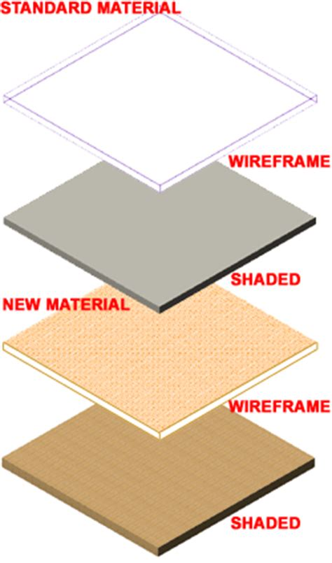 material comfort definition the gallery for gt progress and material comfort definition