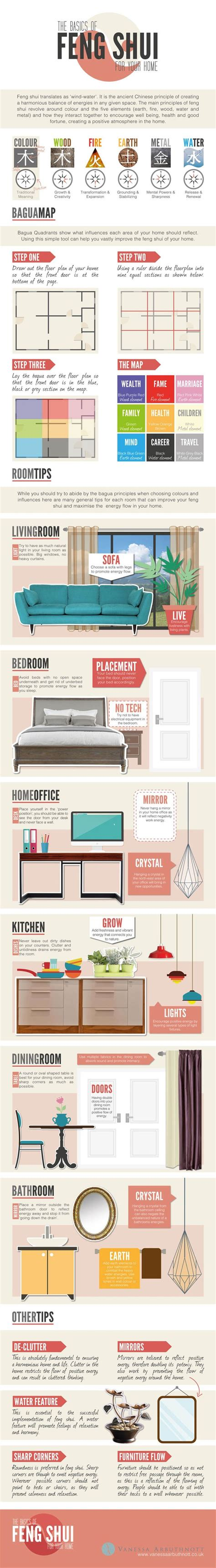 bedroom feng shui placement bedroom layout feng shui 12 home decor i furniture placement pics shuibedroom