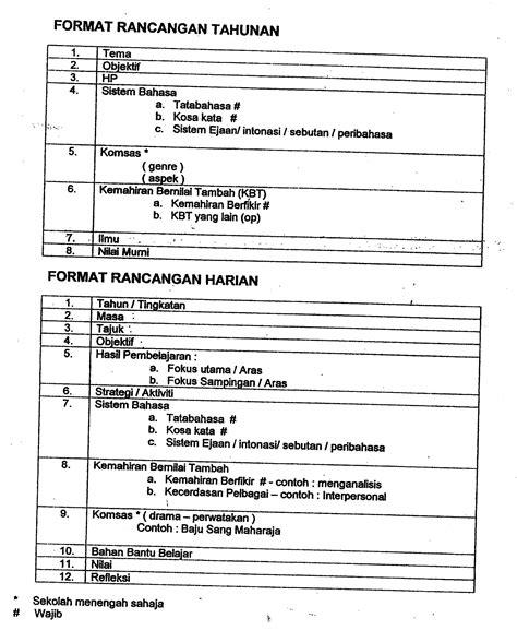 format penulisan novel malaysia contoh angket penilaian guru 17 gontoh
