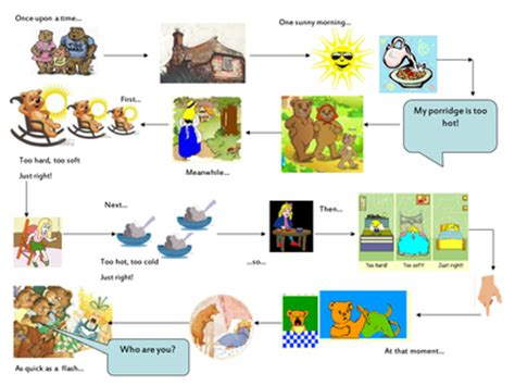 tes new year story resources traditional tales year 2 resources tes