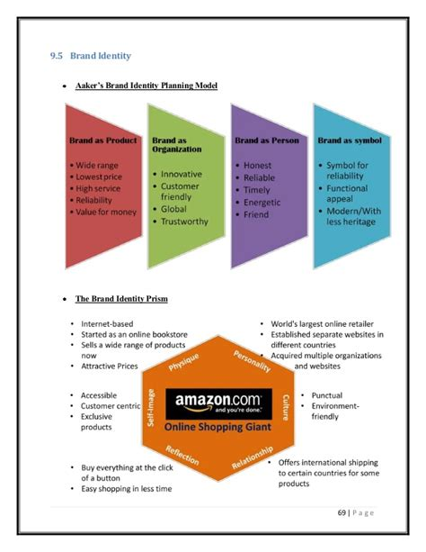 amazon organizational structure amazon brand management