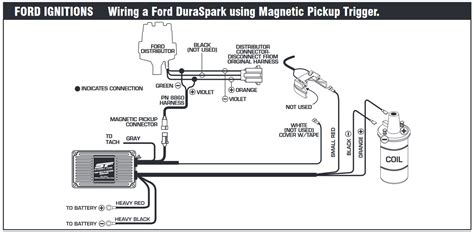 golf cart headlight installation diagram