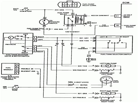 1987 chevy truck wiring diagram for gas tanks wiring forums